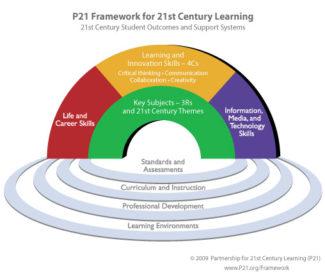 p21-framework